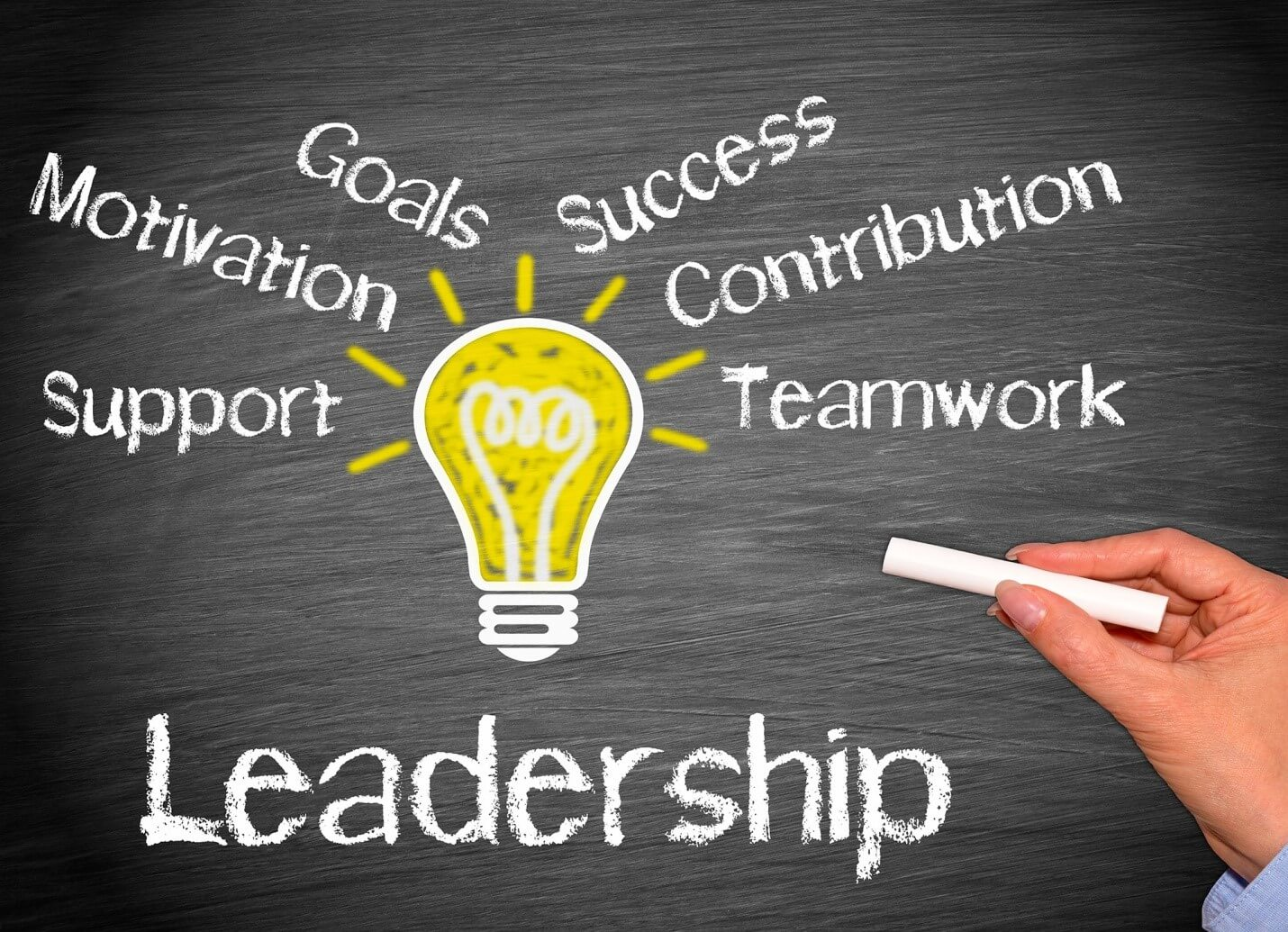 Leadership leading goals support start